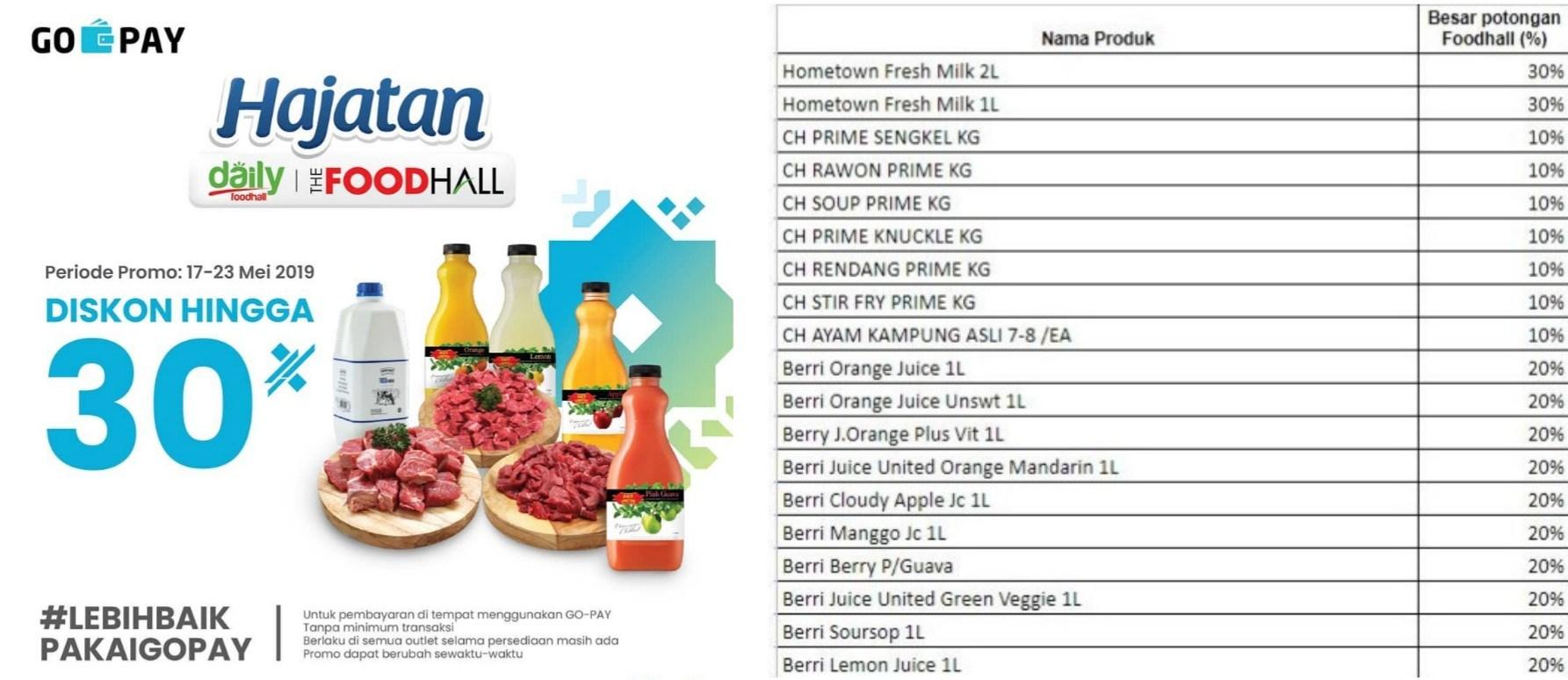 Diskon FoodHall Gopay Hajatan Diskon hingga 30% dengan GOPAY